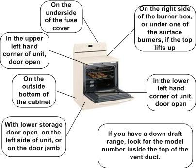ge appliance serial number lookup